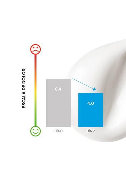 https://www.laroche-posay.com.ar/-/media/project/loreal/brand-sites/lrp/america/latam/simple-page/landing-page/lipikar-baume-ap-plus-m/laroche-posay-landingpage-lipikar-baume-ap-result2-v2.jpg
