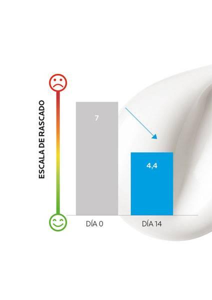 https://www.laroche-posay.com.ar/-/media/project/loreal/brand-sites/lrp/america/latam/simple-page/landing-page/lipikar-baume-ap-plus-m/laroche-posay-landingpage-lipikar-baume-ap-result3-v2.jpg